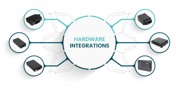 hardware-intigratee
